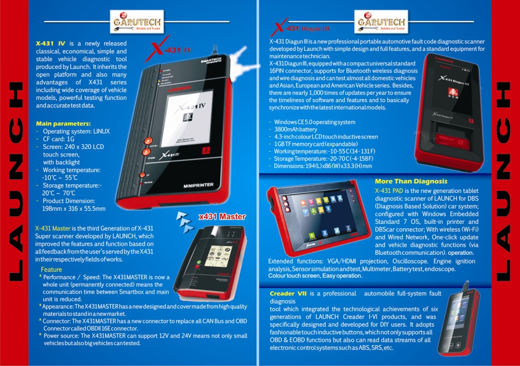 Garutech featuring All new Launch products 2013 (20% off on all products this season)