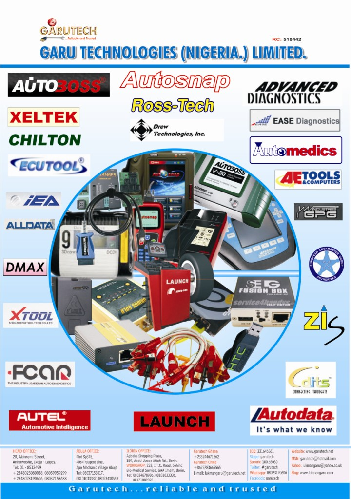 Garutech supported Brands and Products…