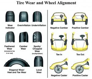 tire & align