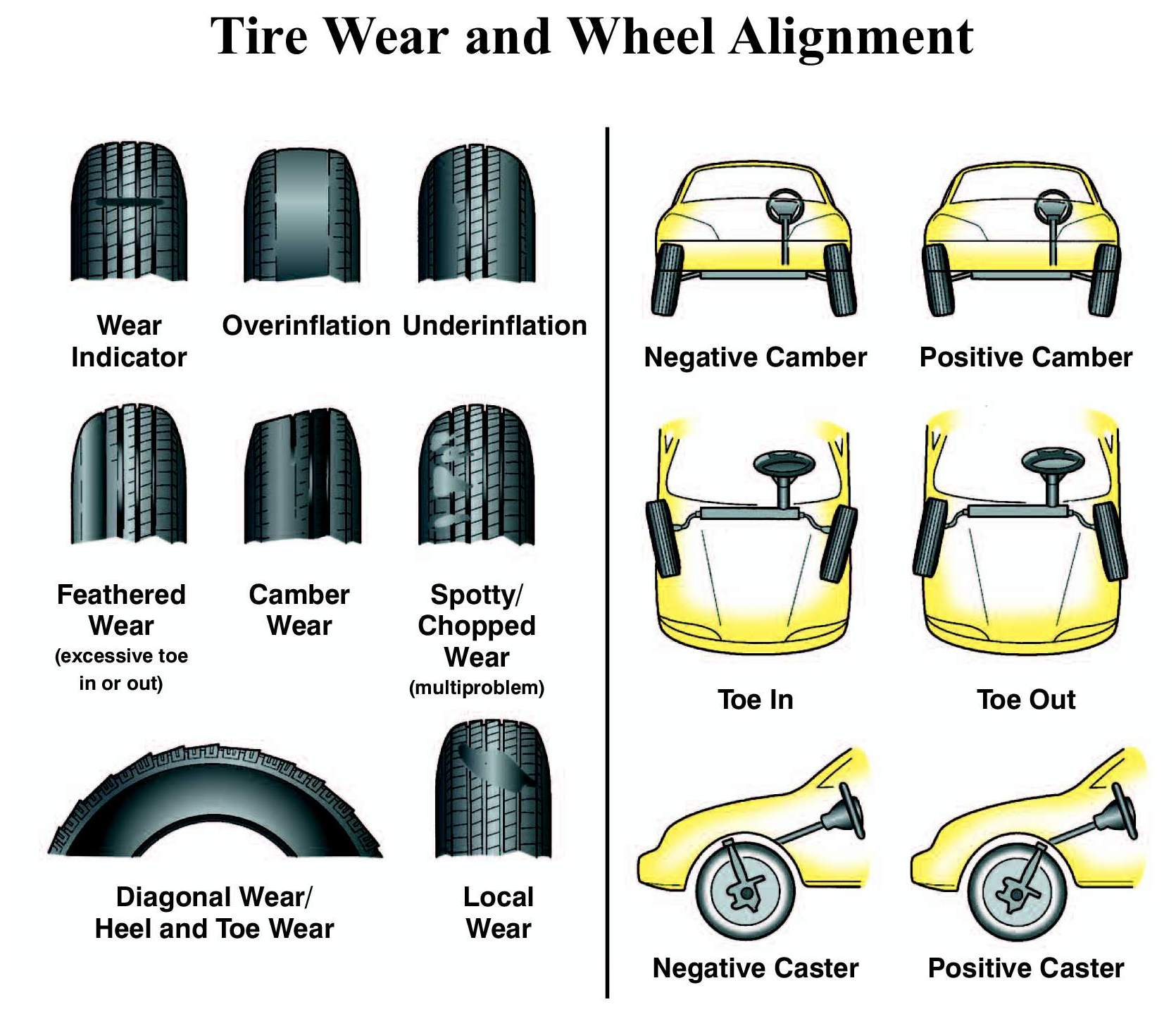 the two common ways in which burning tires is done We explain the main factors that lead to a blowout (coming soon: part two, what to do when a blowout happens to you)  the easiest way to kill a tire after all, air is what allows a tire to .